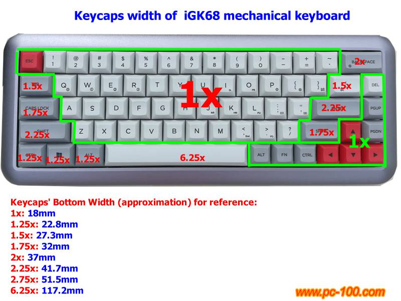 iGK68 ( GK68 ) mechanical keyboard keycaps' size